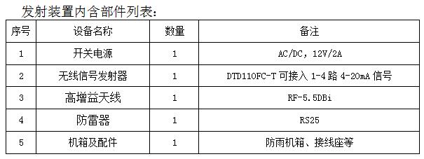 DTD110F无线模拟量