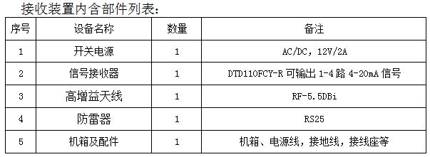 DTD110F竞技宝网址竞技宝官网app