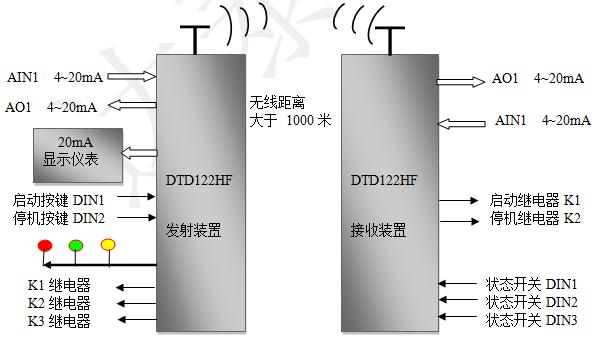 DTD122HF