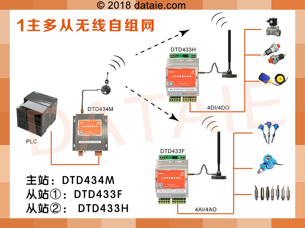 DTD433/434方案