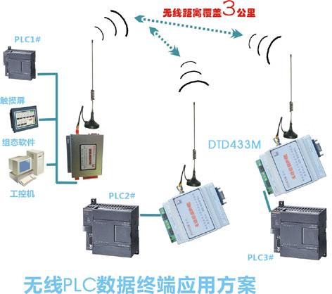 【plc无线通讯方案】西安达泰电子提供的plc无