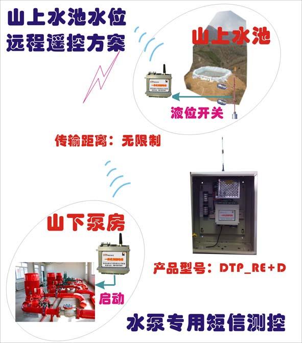 GSM短信一体化测控报警终端