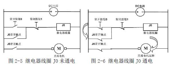 3 电路应用    此电路可作电机正反转控制等.