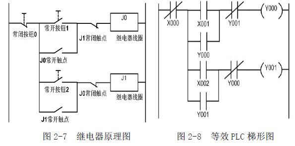 【图文详解】plc常用电路