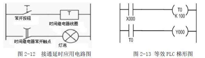 为了分析动作流程,在接通延时应用电路中加上电源见图2-14,此时延时