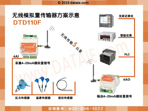 DTD110F方案图示S.jpg
