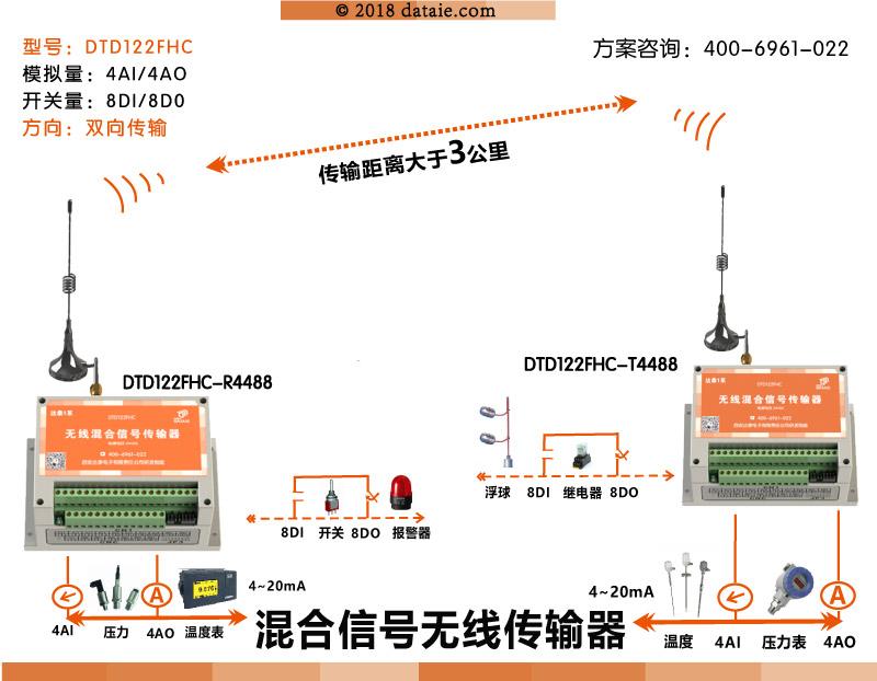 DTD122FHC方案图-800.jpg