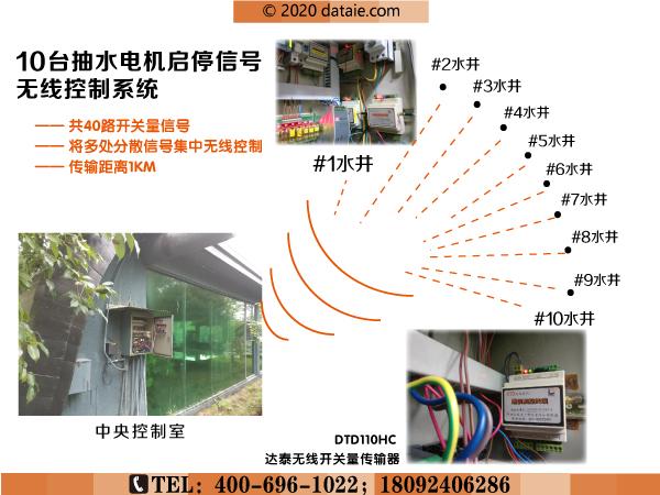 百岁山生产基地亚博ios下载地址水位控制系统应用方案图.jpg