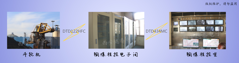 斗轮机监控系统_自定义px_2018.03.07.png