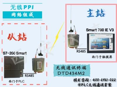 无线PPI网络组成.jpg