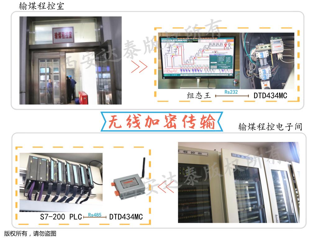 200PLC与组态王_自定义px_2018.03.03.png