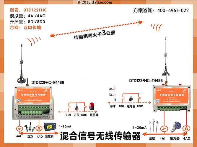 DTD120混合信号竞技宝网址竞技宝手机版