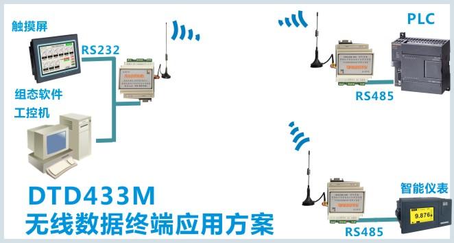 远距离无线收发模块