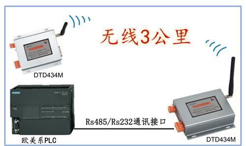 DTD434M方案示意图_自定义px_2018.01.22.png